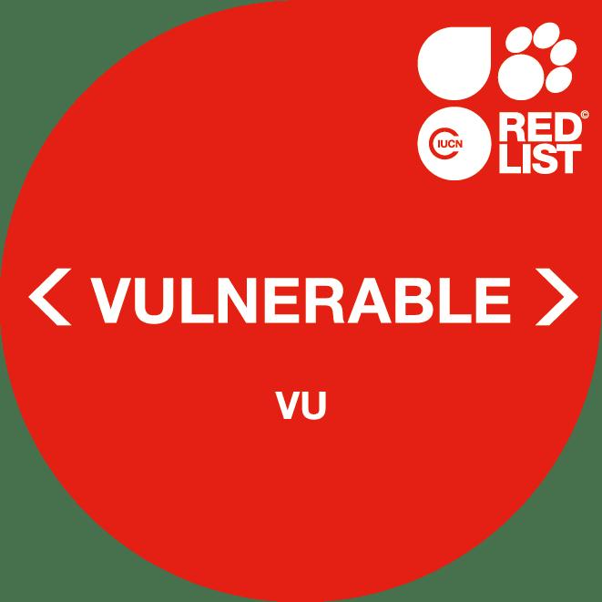 IUCN RedList